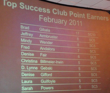 February Success Club Points