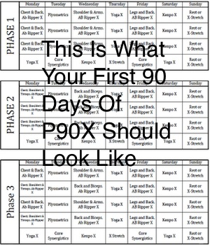 Other P90X Workout