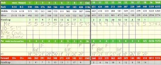 Nike Crush Extreme Score
