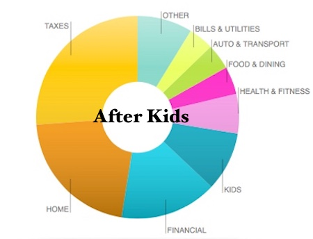 After Kids