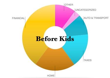 Before Kids
