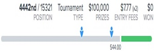 2018 RBC Canadian Open FanDuel Fantasy Golf Results