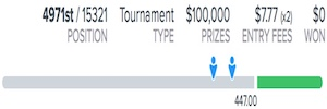 2018 Northern Trust FanDuel Fantasy Golf Results
