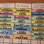 All Detroit Lions Fantasy Football Team