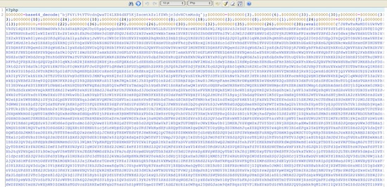 Hacked Code WordPress Index.php File